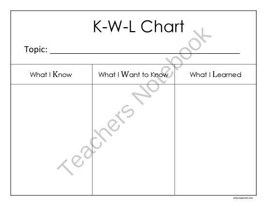 KWL Layout LLA Pinterest Chart - kwl chart
