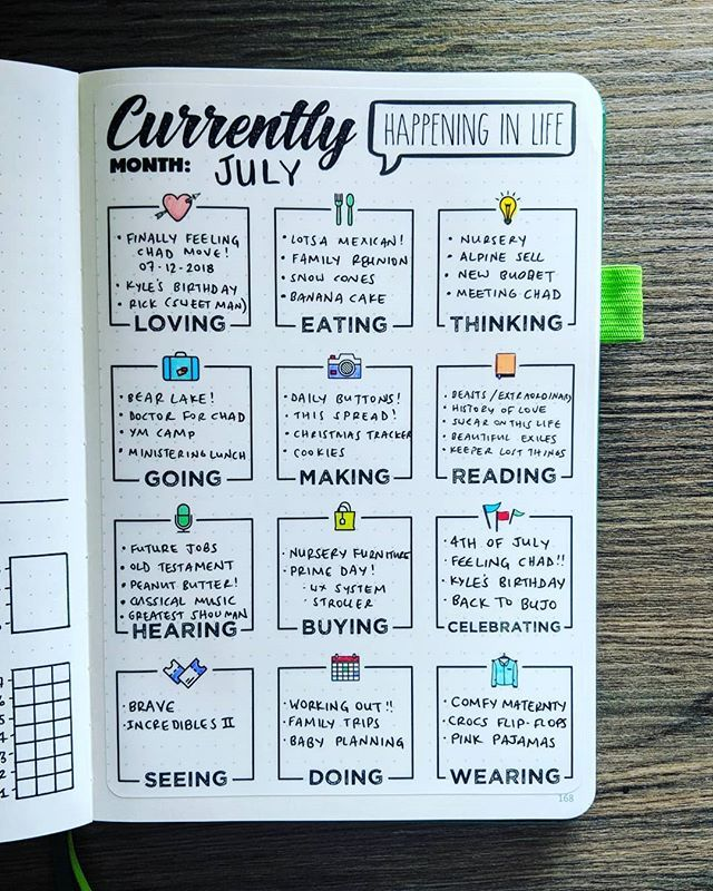 190+ Bullet Journal Ideas 2020 {The ULTIMATE List of Trackers and Collections} #journaling