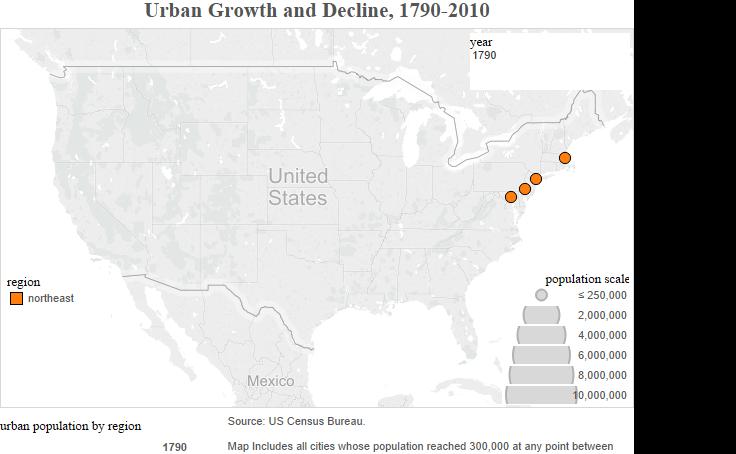 Colin Gordon Urban Growth And Decline Charts - Urban grown us map