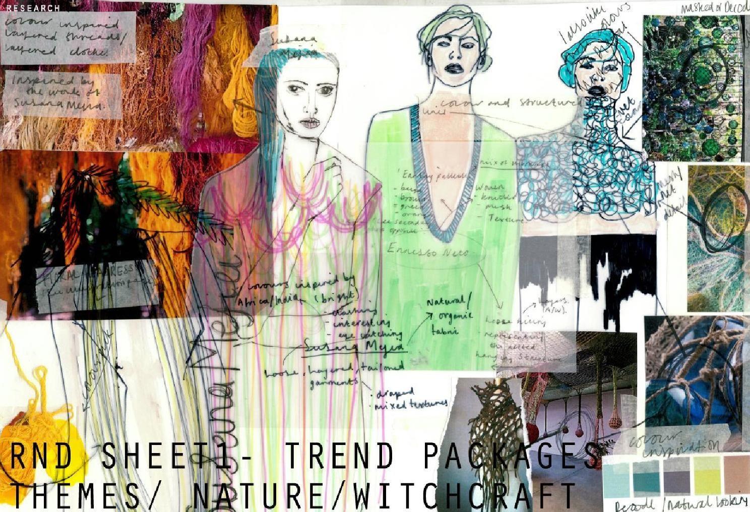 Fashion Design Marketing Portfolio Fashion Marketing Portfolio Portfolio Fashion Design