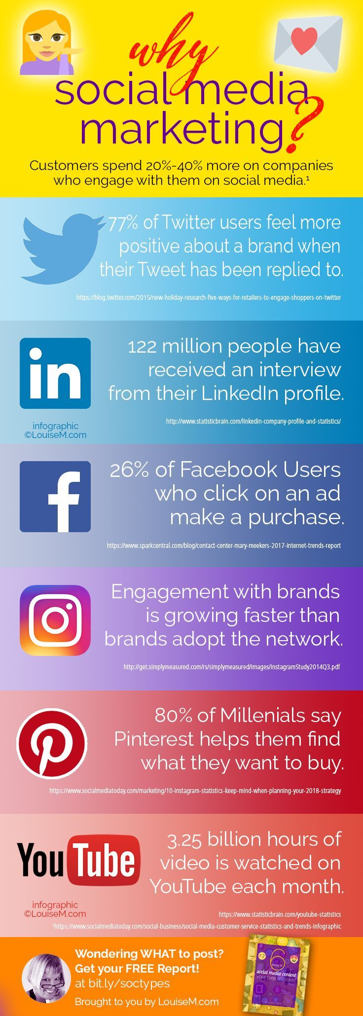 61 Social Media Marketing Tips You Need Now   Small Business Social ...