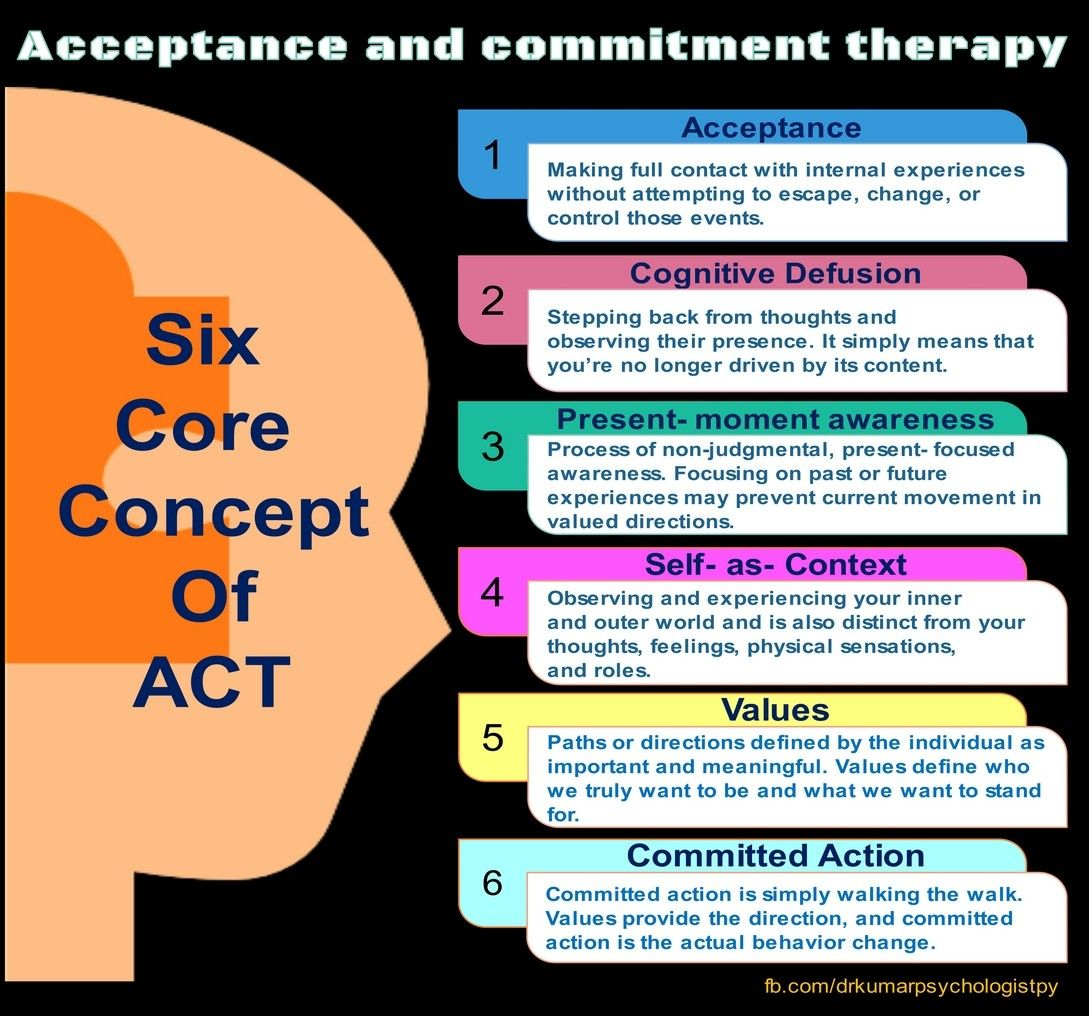 Acceptance And Commitment Therapy Act Psychological