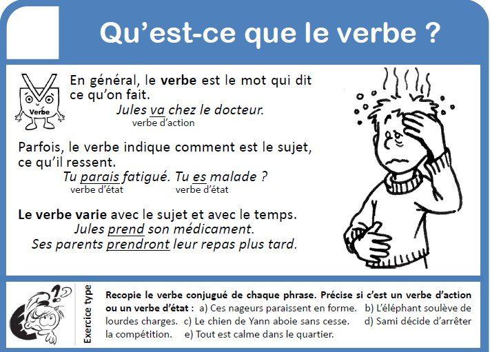 Qu'est-ce que le verbe?