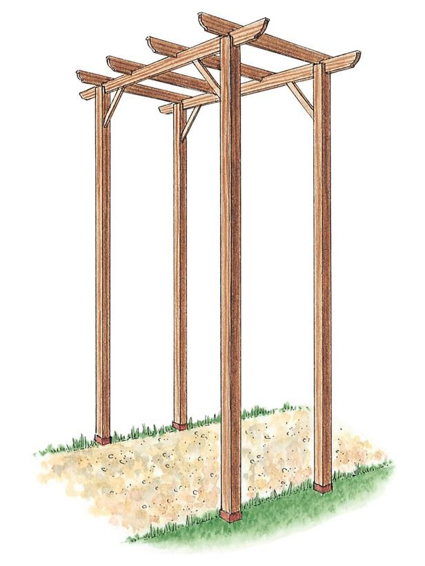 How to build a freestanding wooden pergola kit free for Diy free standing pergola