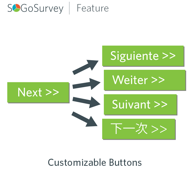 #DidYouKnow that you can customize your survey's navigation buttons and translate them in more than 35 languages?