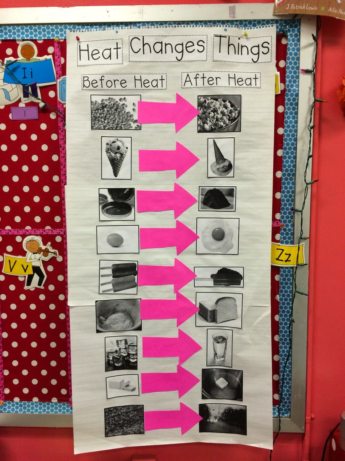 This Past Week We Learned All About Matter And The Three