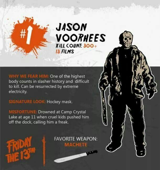 Jason Stats