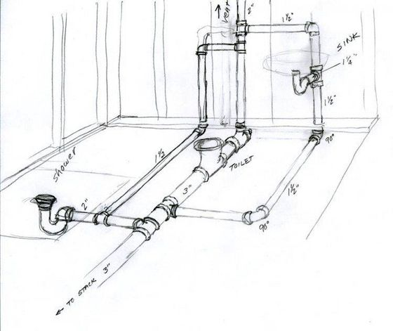Image result for plumbing a toilet drain diagram. Image result for plumbing a toilet drain diagram   Renovating