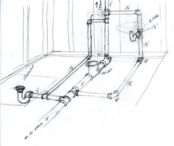simple plumbing diagrams