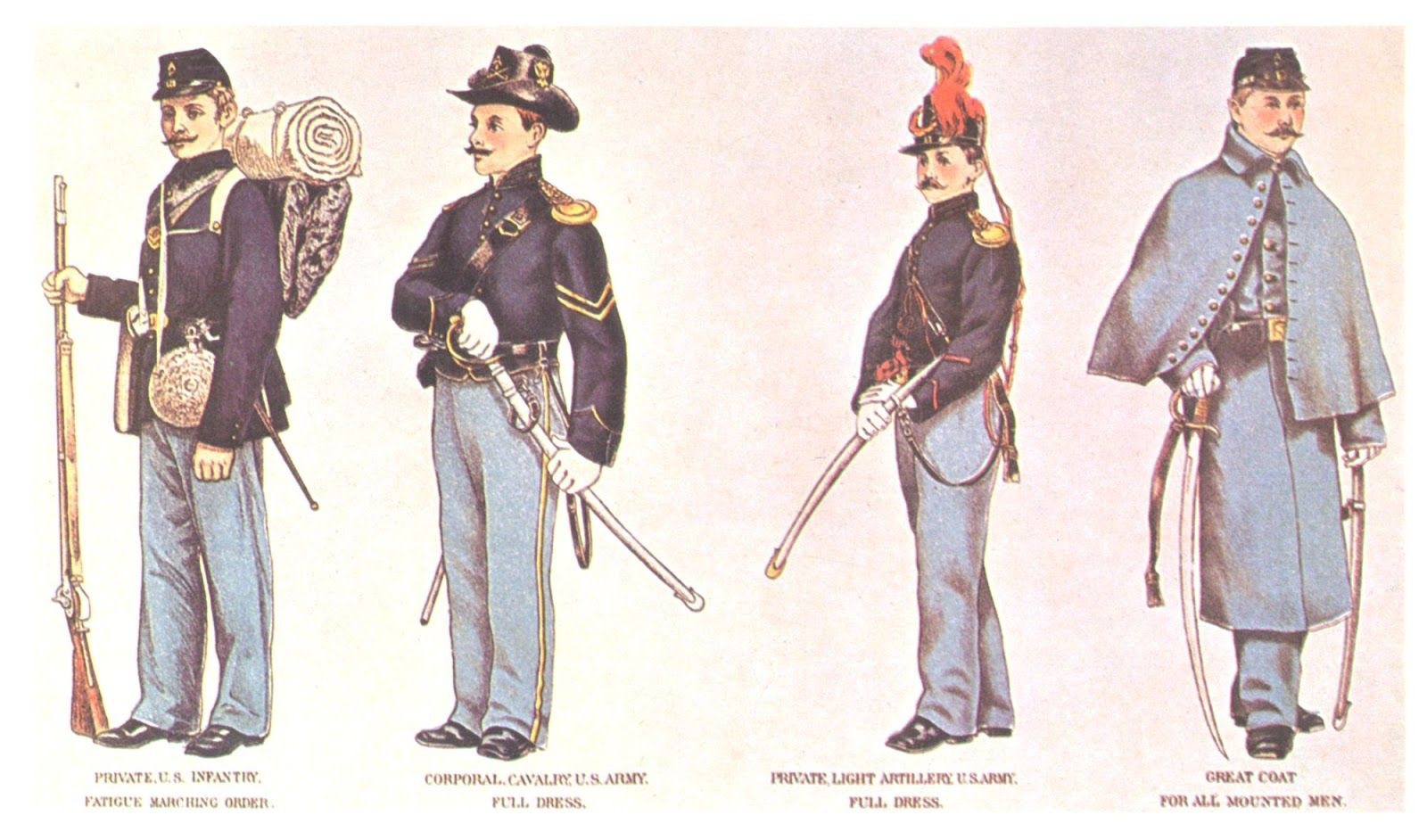 A Yankee Privates Civil War (Dover Military History, Weapons, Armor)