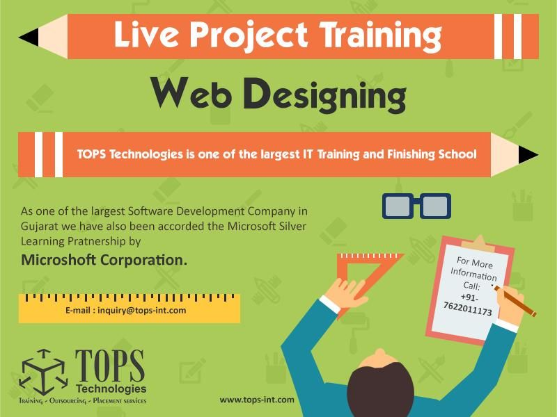 Web Design Course In Ahmedabad Web Development Training Institute With 100 Mnc Job Tops Technologies Web Design Web Design Training Web Design Course