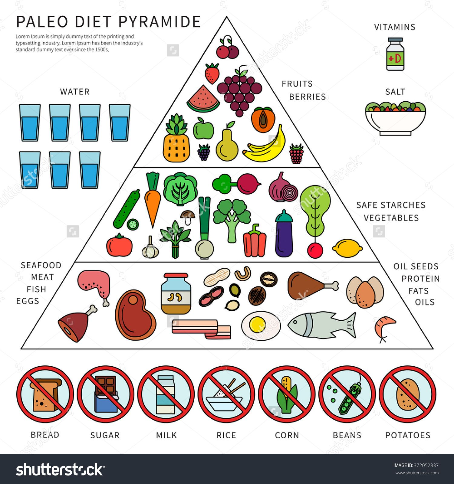 paleo diet pcos reddit