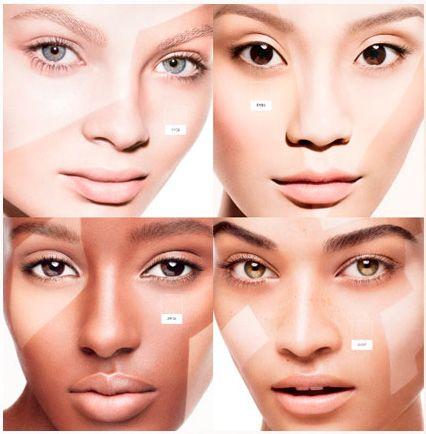 Comment choisir sa couleur de fond de teint. S'il est trop foncé, on semble porter un masque. S'il est trop clair, on à l'air d'une Geisha. Le fond de teint est un produit très délicat qui peut autant embellir notre peau que l'empirer.  On doit donc le choisir judicieusement afin d'avoir une peau parfaite sans que l'entourage ne s'aperçoive de quoique ce soit.