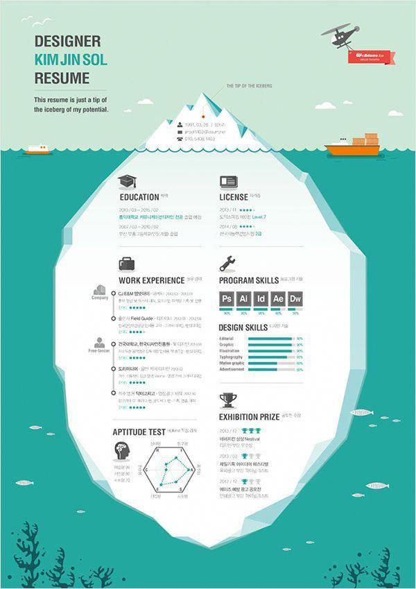 Infographics Interactive #3DInfographicsIllustrator ID:8499079862 #InfographicsDesign