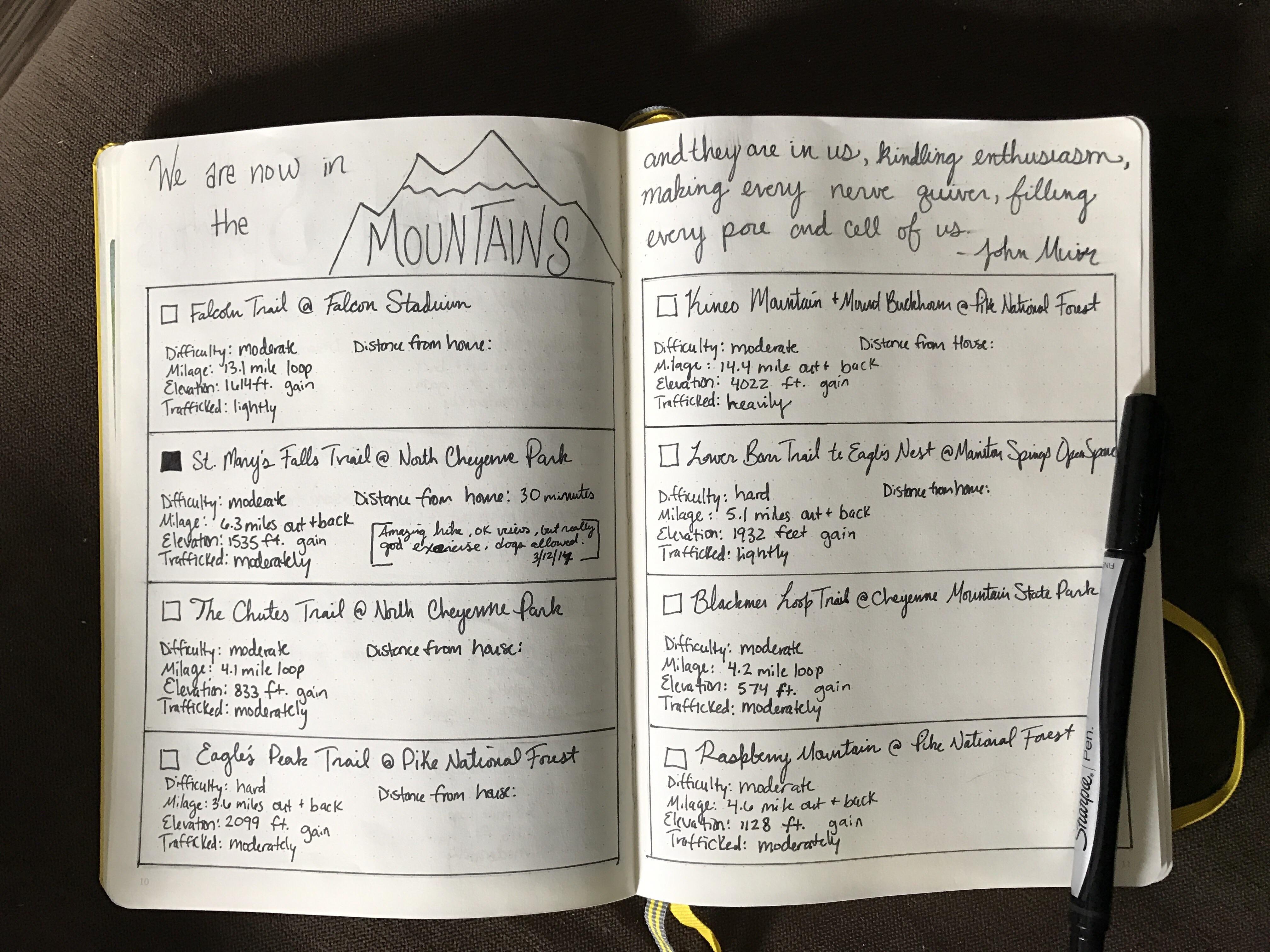 Pin by Stephanie Senn on Hiking Log Book Ideas | Bullet