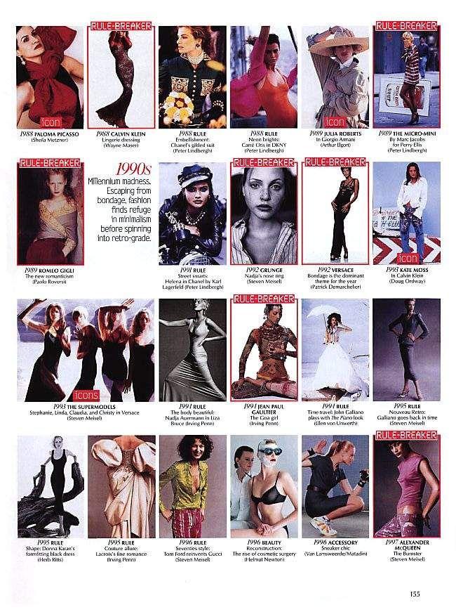 90년대 패션 - Google 검색