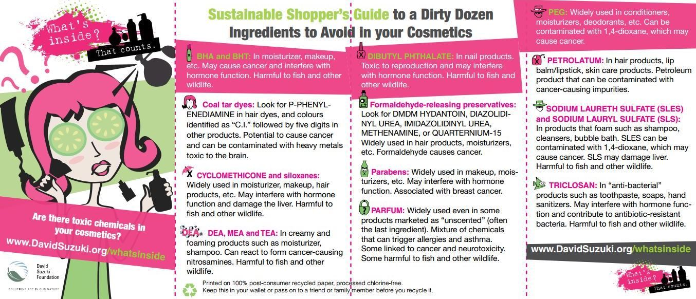 Check for toxic chemicals in your cosmetics in this handy