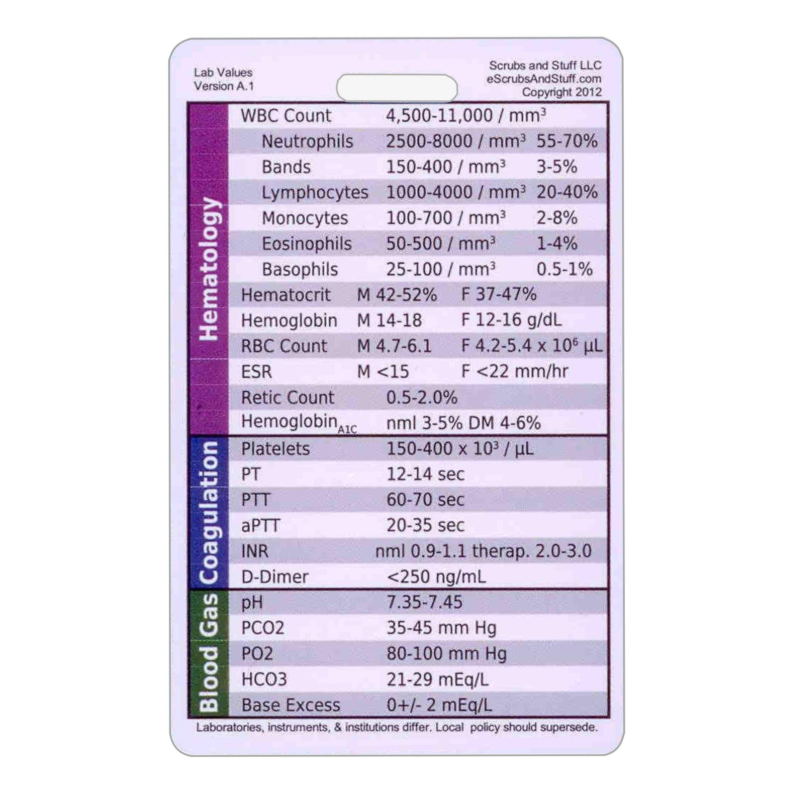 Lab Values Vertical Badge Id Card Pocket Reference Guide