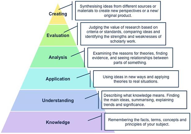 Critical Thinking Google Search Critical Thinking Teaching Critical Thinking Critical Thinking Skills