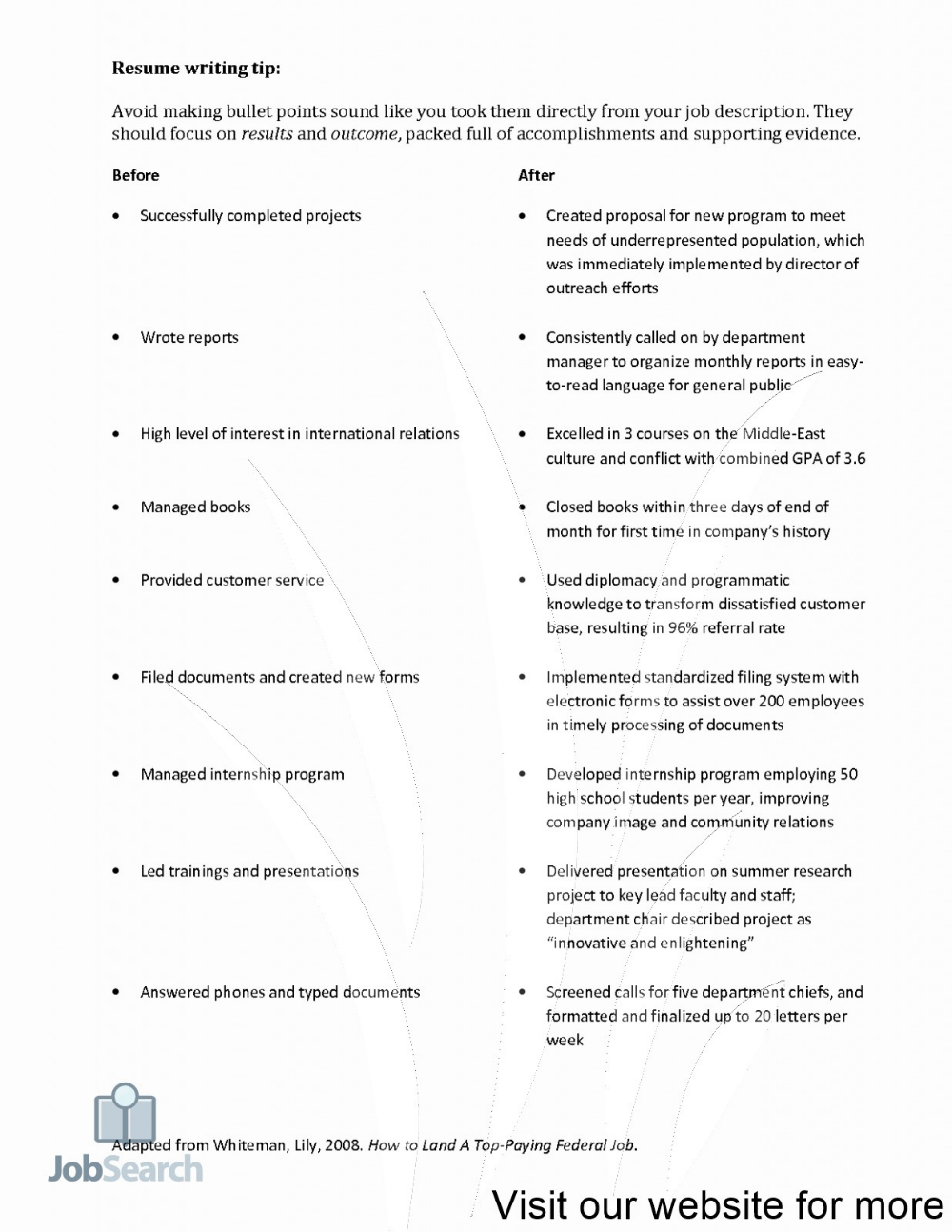 Basic Resumes Examples 2020 Resume for Jobs in 2020