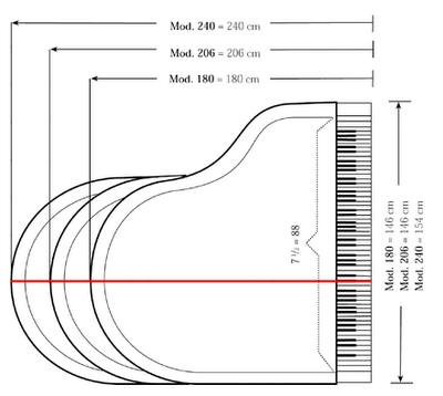 Piano Size Conversion Chart Metric To Standard Sizes in