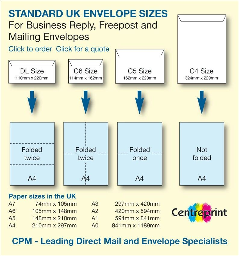 Envelope Sizes  Cards    Envelope Sizes Envelopes And