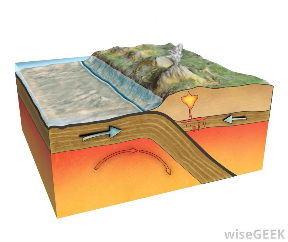 A subduction zone is a boundary where two tectonic plates collide - copy world map with ocean trenches