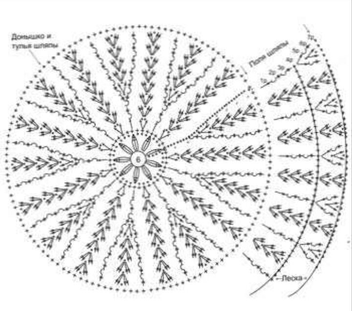 picasa web albums  crochet girl u0026 39 s hat pattern diagram