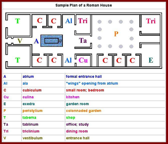 Roman House Floor Plan Roman Villa Floor Plan Lrg E9ac782c11f5b268 Jpg 670 576 Roman House House Floor Plans How To Plan