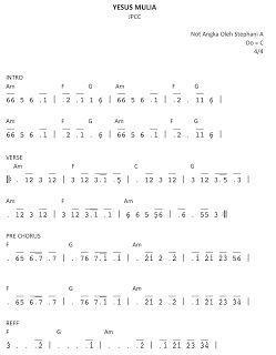Play The Piano: Yesus Mulia - JPCC [Not Angka]   Music