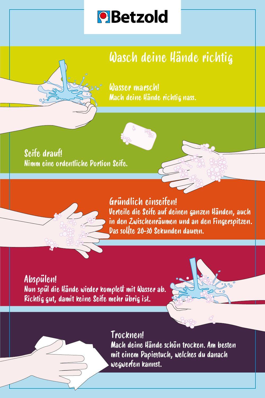 Infografik Zum Handewaschen Wusstest Du Dass Der Tag Des Handewaschens Seit 2008 Jedes Jahr Am 15 Oktober Lehrer Tipps Gesundheitserziehung Tipps Zum Lernen