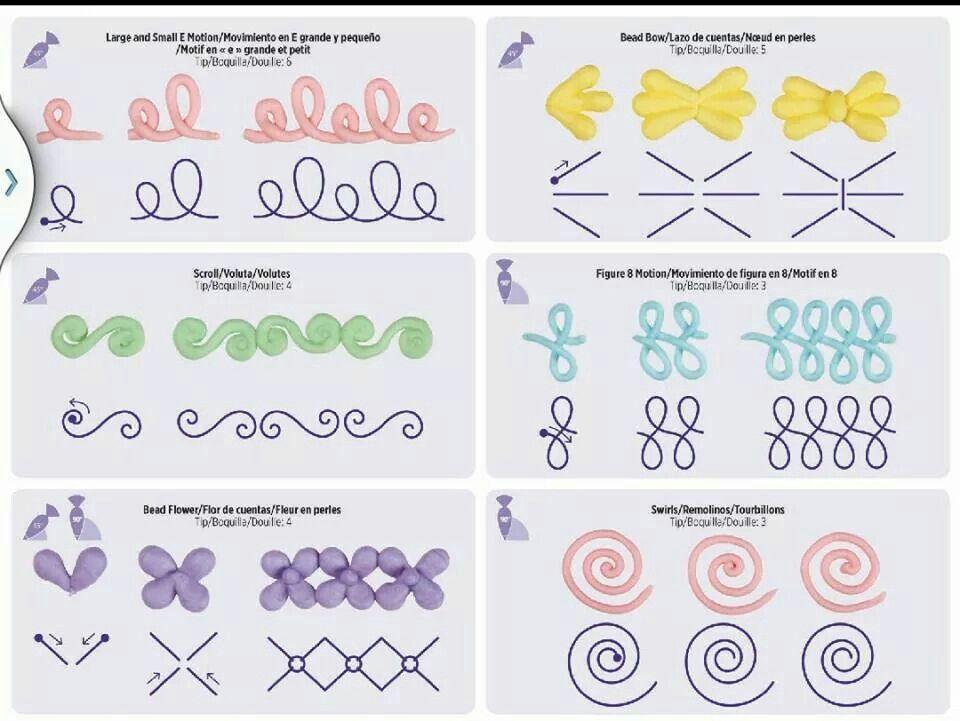 Wilton practice sheet 2 t cnicas para manga pinterest - Plantillas de decoracion ...