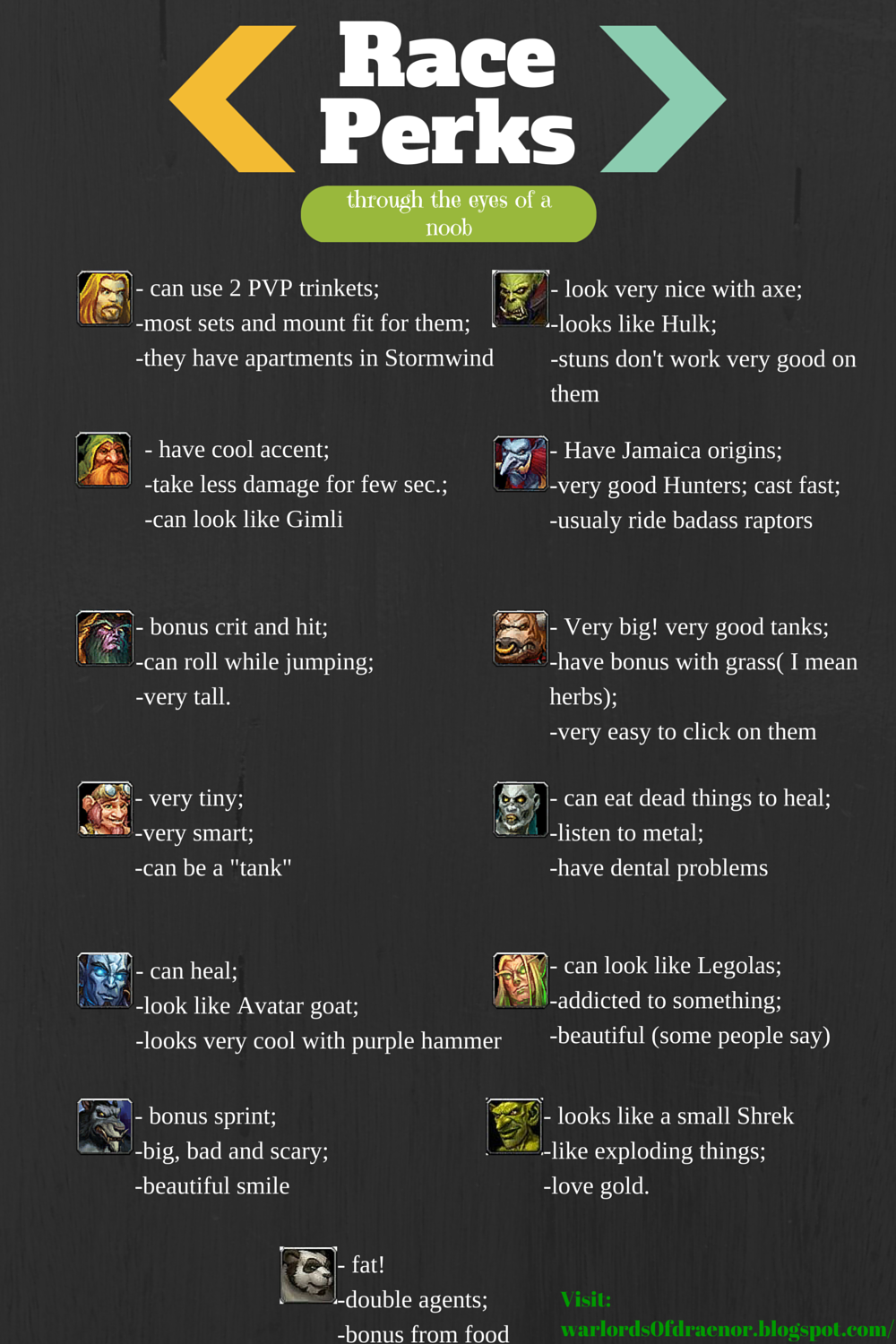 Wow Race Perks My Infographic Warcraft Races World Of