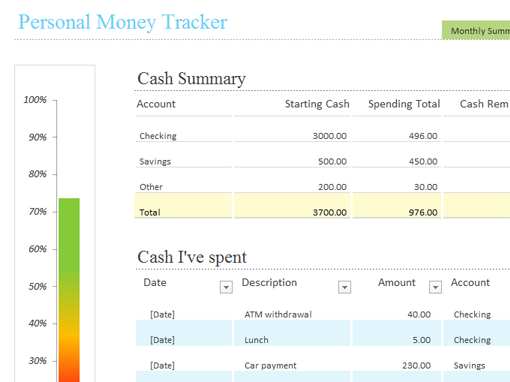 personal money tracker organization of work and life pinterest