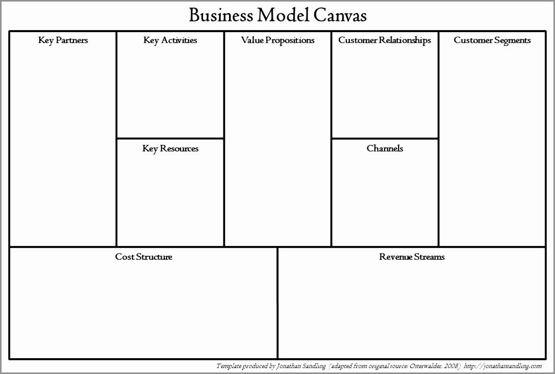 Editable Business Model Canvas Template Word - BISUNIS With Regard To Business Canvas Word Template
