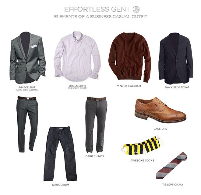 For men:  The elements of a business casual outfit: How To Dress Business Casual