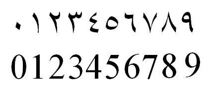 Like img - Showing > Arabic numerals