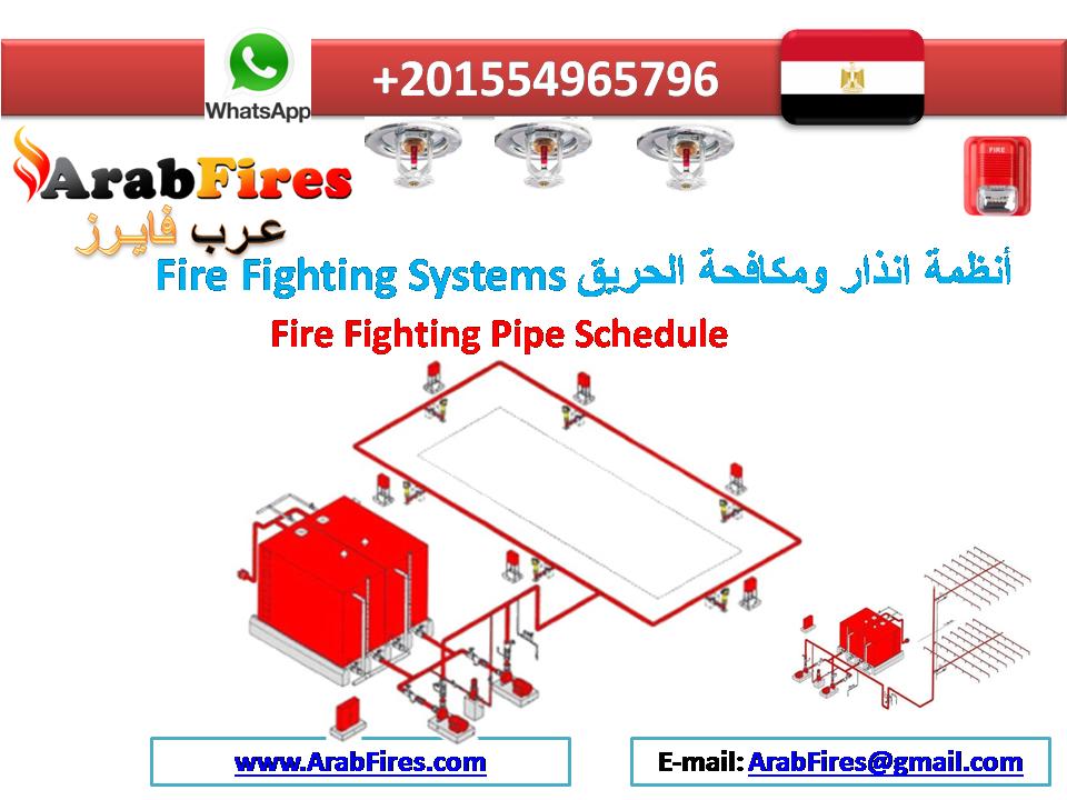 Pin On Fire Fighting أنظمة اطفاء الحريق