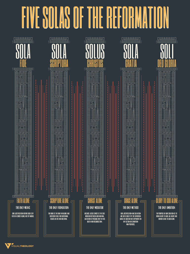 "The ""five solas"" of the Protestant Reformation helped characterize"