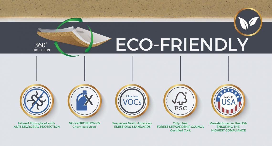 Eco Friendly Flooring Underlayment Eco Friendly Flooring Flooring Underlayment