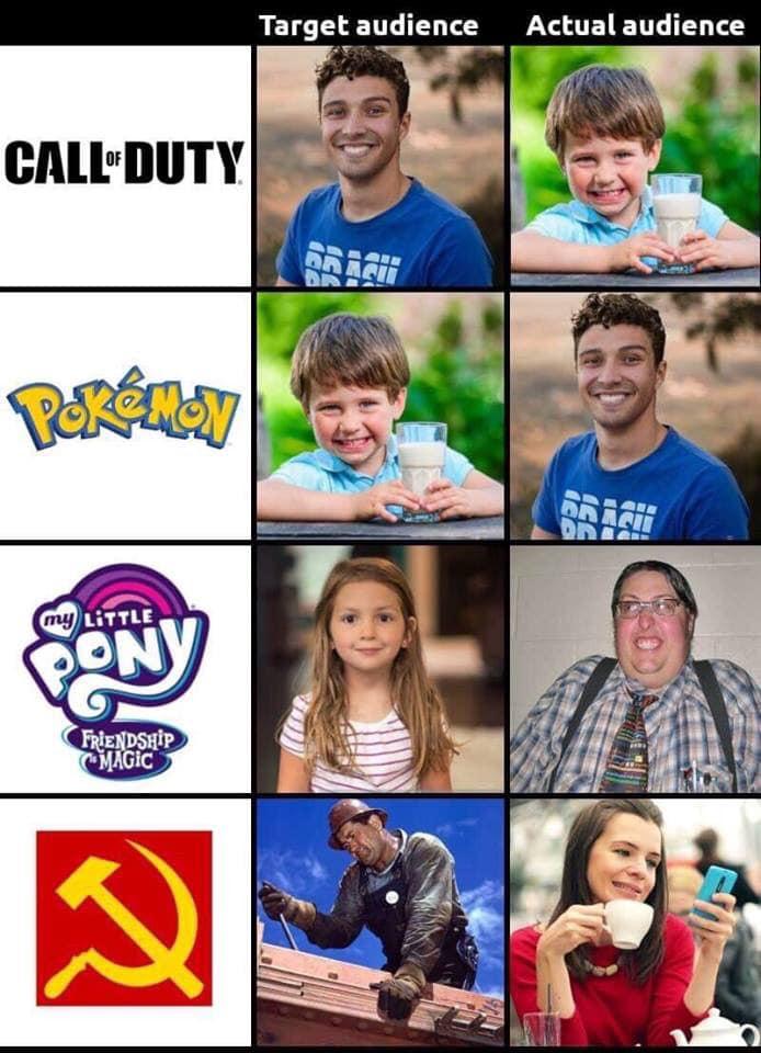 Internet Explorer Meme Meaning