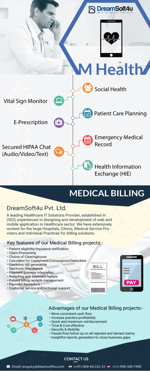 Dreamsoft4u Works For The Healthcare It Services In Usa And In Our