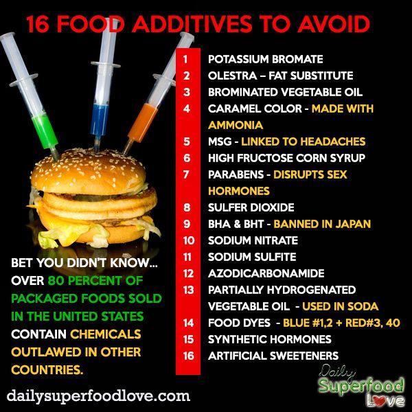 Top 16 Dangerous Food Additives…