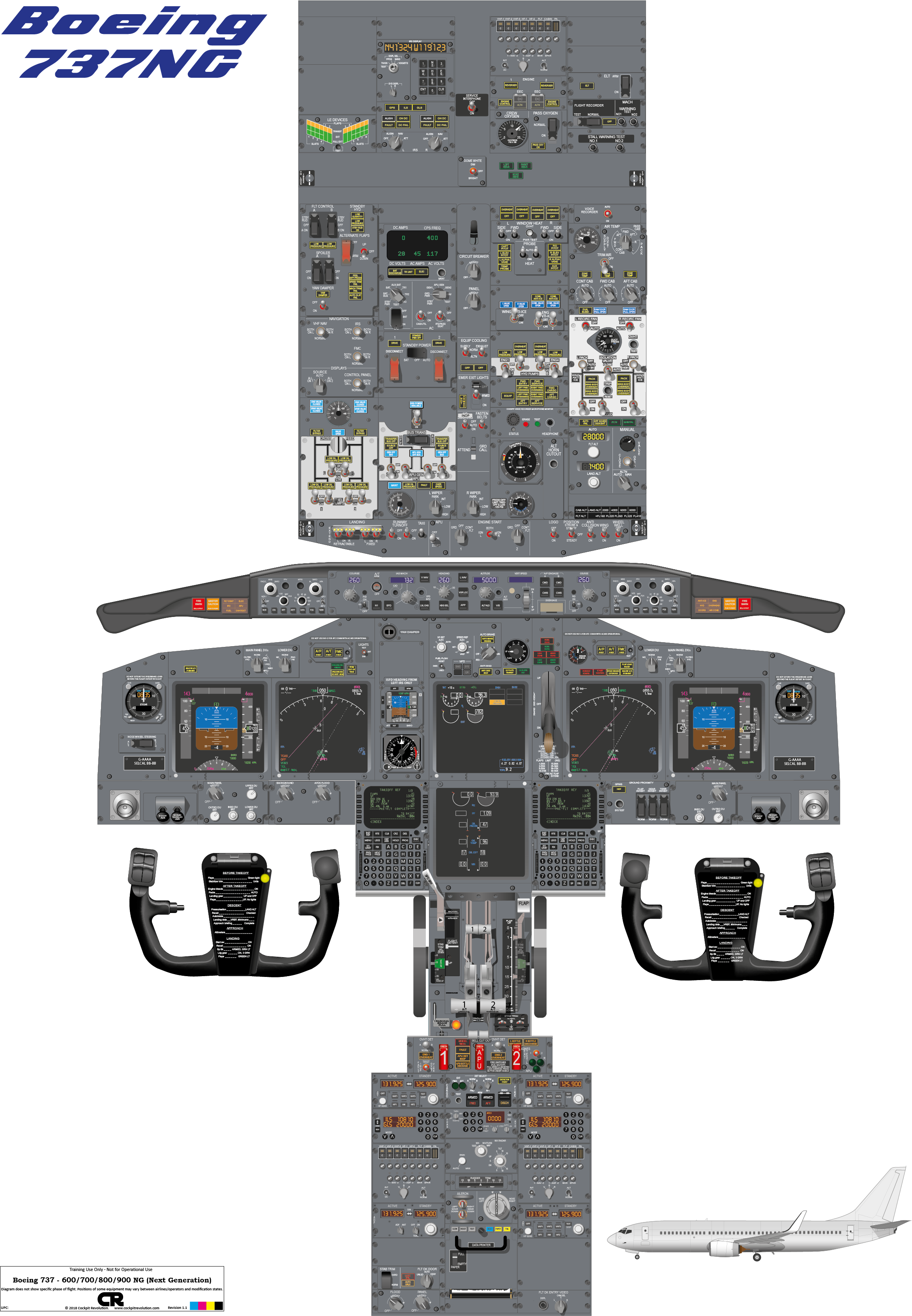 Cockpit poster of the Boeing 737-600/700/800/900 Next