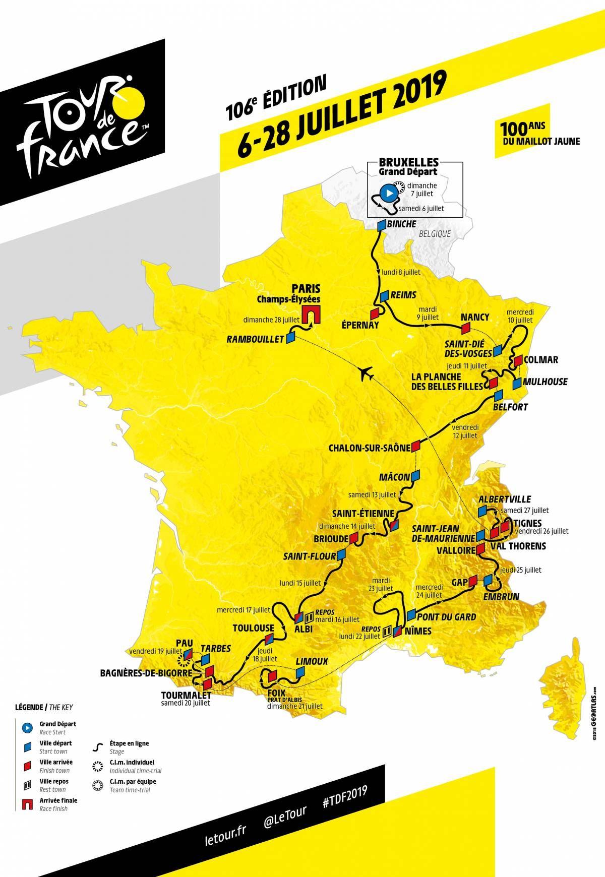 Tour De France Tour De France Tours Weather In France