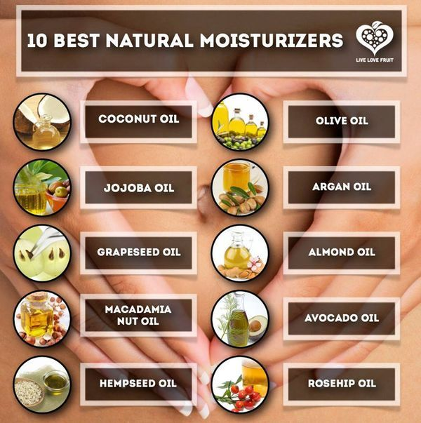 10 Best Natural Moisturizers - great information on each one. DIY all-natural beauty.