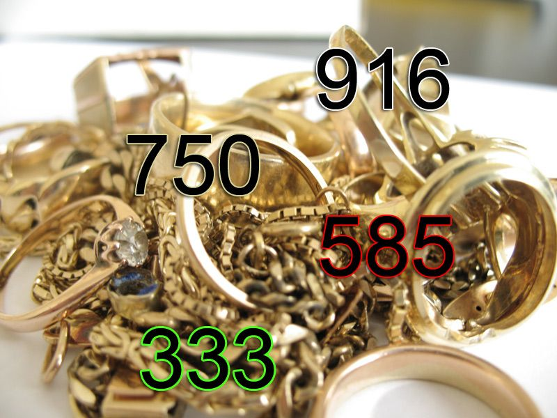 Goldrechner Goldwert Goldankauf Silber Gold