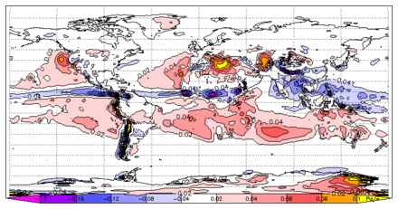 ITCZ januaryjuly Intertropical Convergence Zone