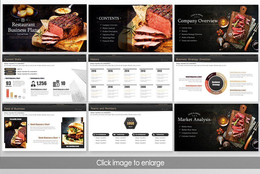Restaurant Business Plan Template in 2020 Business plan