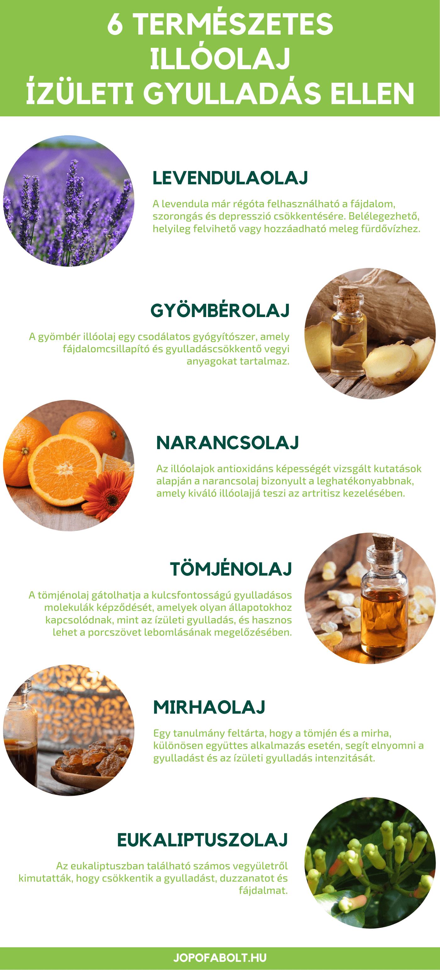 Ízületek fáj a citrus 2. fokú ízületi gyulladás